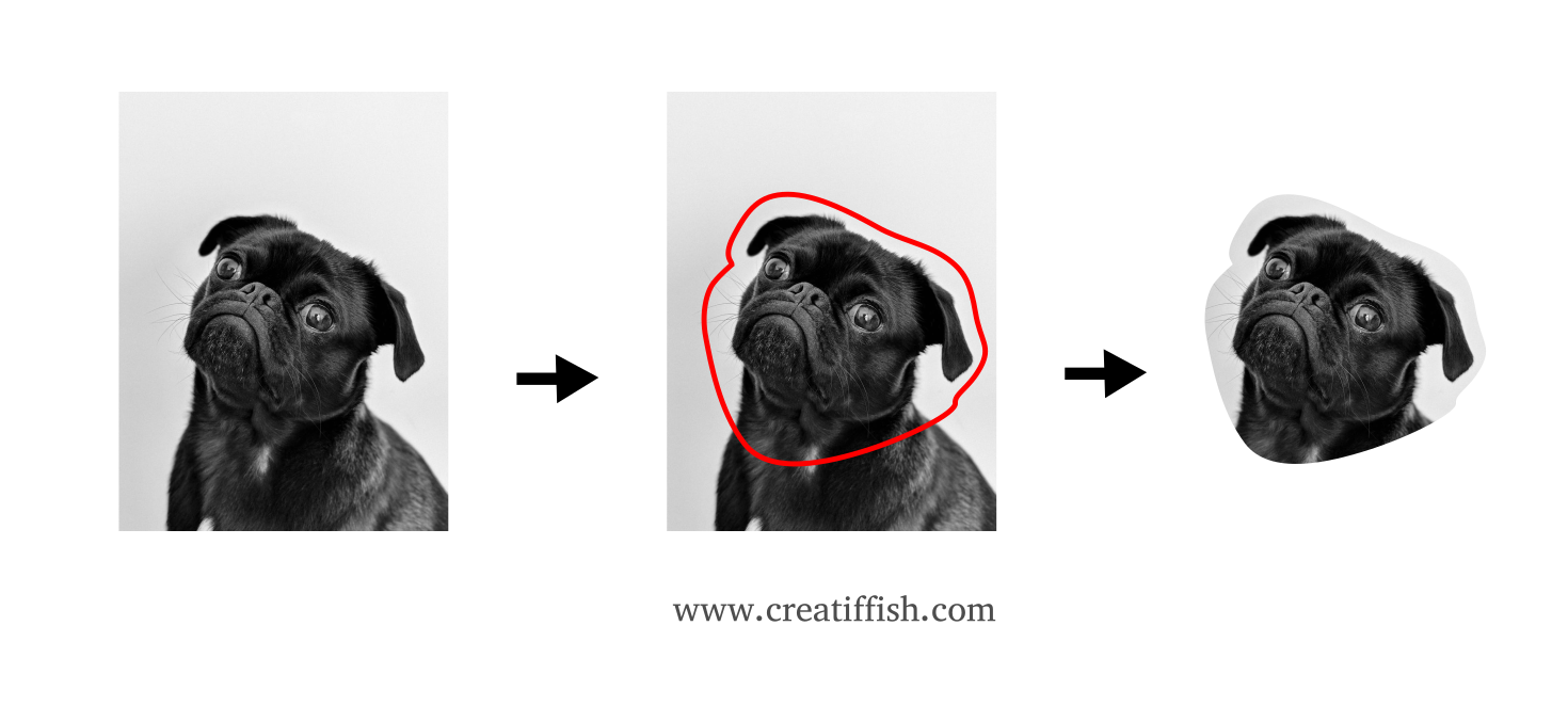 Inkscape crop: Crop an image using the bezier pen and clip