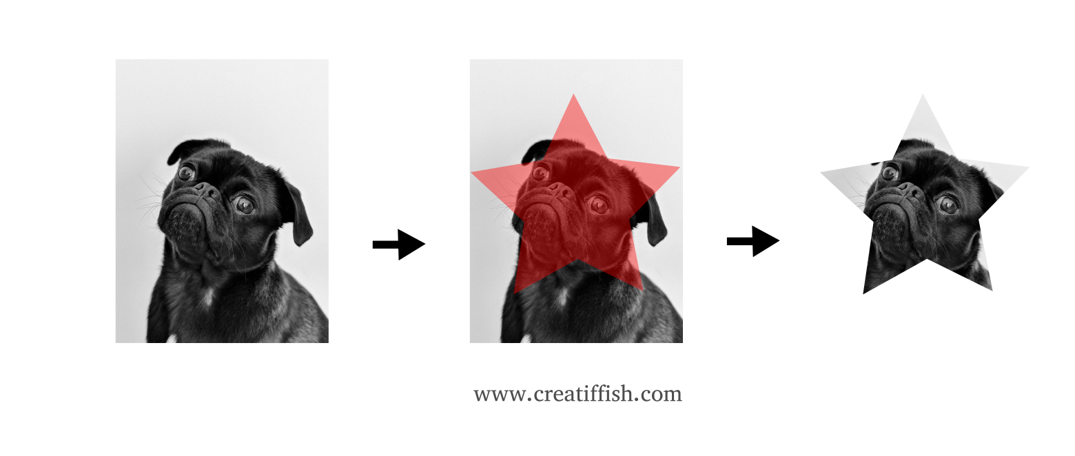 Inkscape crop: Crop an image using star shape and clip
